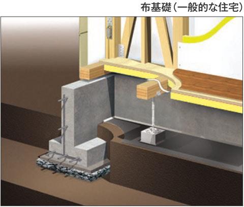布基礎 布基礎は、鉄筋で補強された逆T 字型の形状になっている連続的に一体化し... 地盤調査・